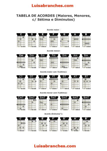tabela-de-acordes-724x1024