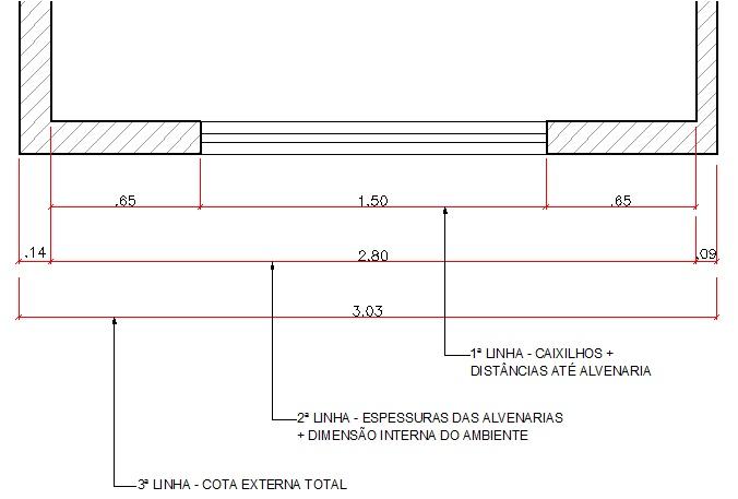 Resultado de imagem para cota arquitetura